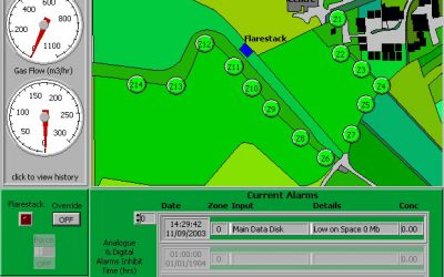 CCS Environment Monitoring