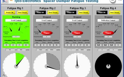 Spacer Damper Fatigue Testing