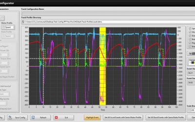 Dynomometer Test Rig